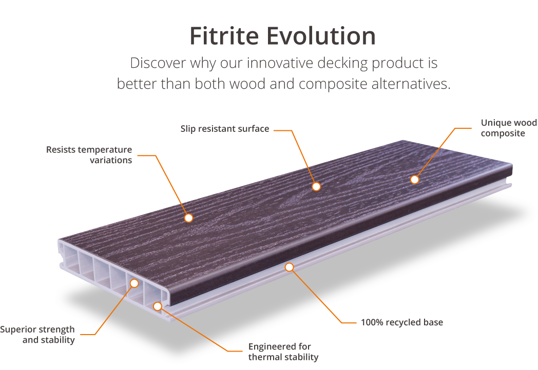 Fitrite Evolution Board